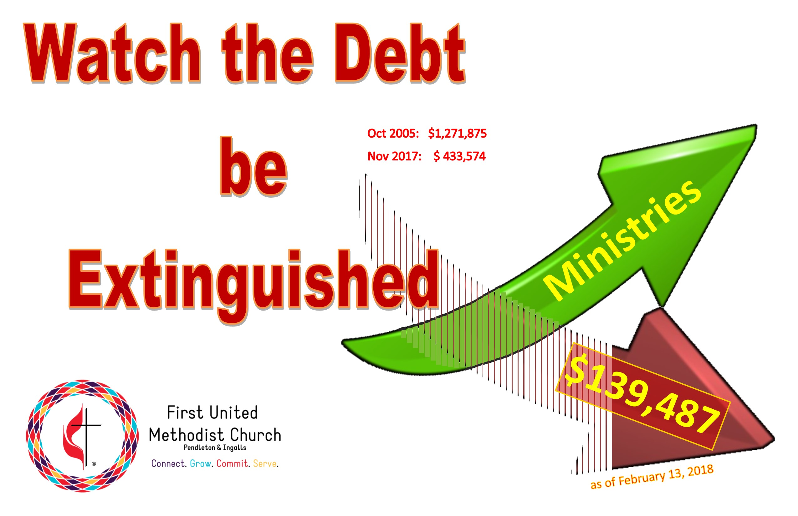 02 13 2019 The Debt thermometer
